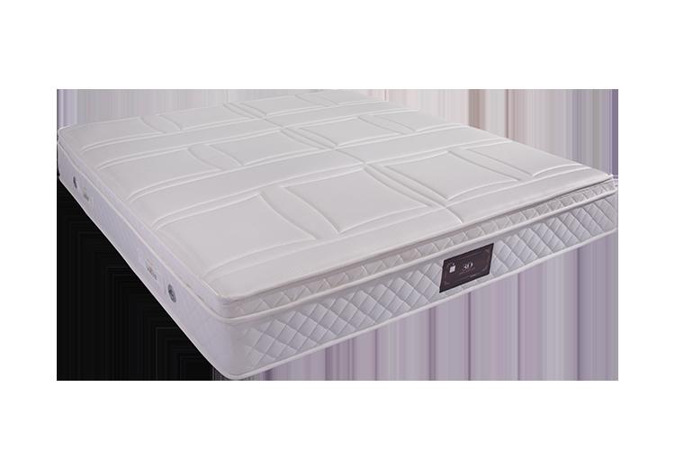 床垫的类型分类有哪几种?什么类型床垫好?