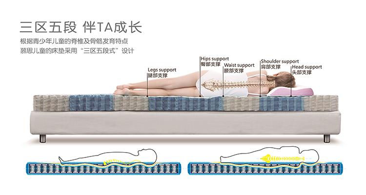 儿童床垫十大品牌