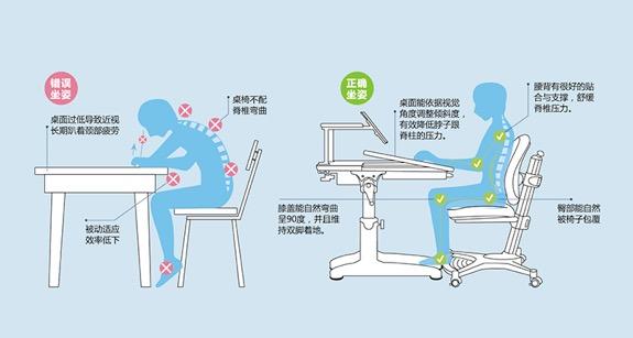 健康成长,从慕思儿童高端学习桌椅开始