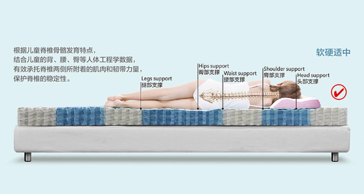 儿童床垫怎么选,除菌抑螨是王道